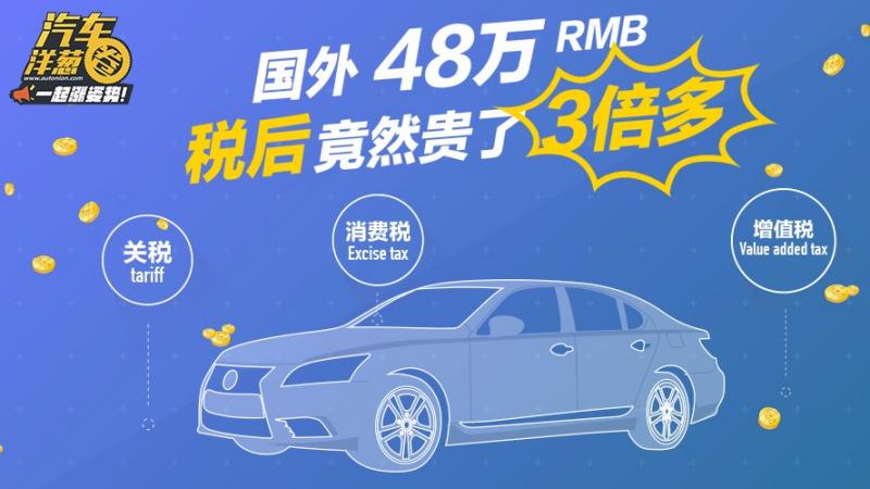国外售价50万的车,到了国内竟卖170万!这钱都贵在哪了?的头图