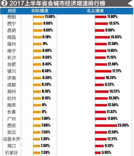 湖南各市gdp排名增速_湖南2018gdp排名图片