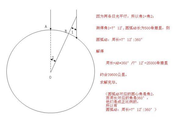 aqi的计算原理_云计算