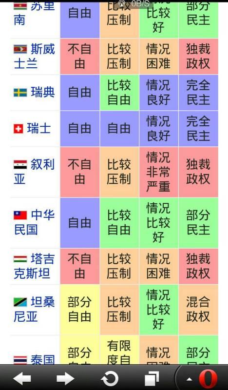 广东和台湾人口经济总量比较_台湾经济总量图片
