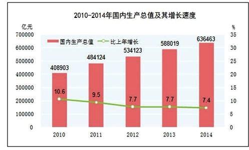 加纳的gdp是多少_加纳媒体 中国经济强劲反弹助力加纳经济复苏