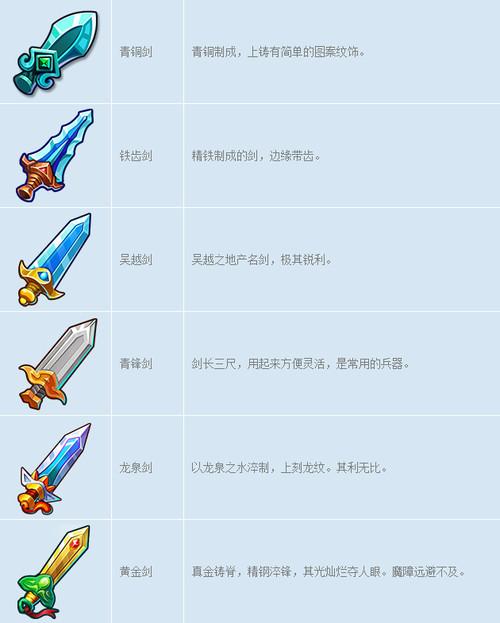 梦幻西游手游道具装备介绍——武器 详解怎么玩