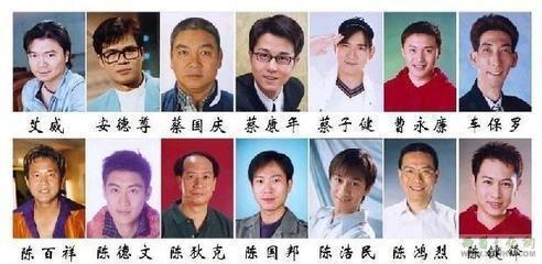 tvb男演员表_男演员名单_大陆全部中老年男演员_男明星_男演员表_奇奇素材网