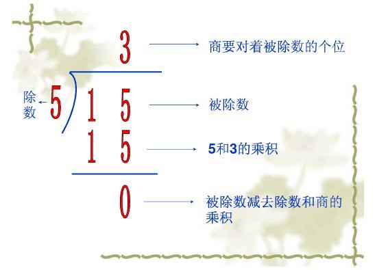 小数乘法怎样列竖式_求五年级小数除法竖式怎么列_百度知道