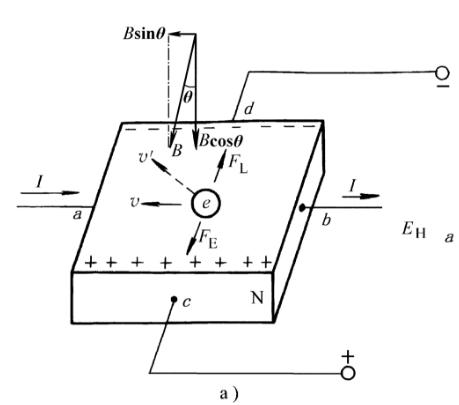 霍尔元件电极