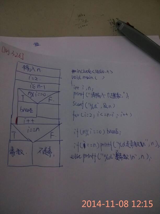 做爱技巧囹�a�n�i*_c语言ns图.i这样画对吗?
