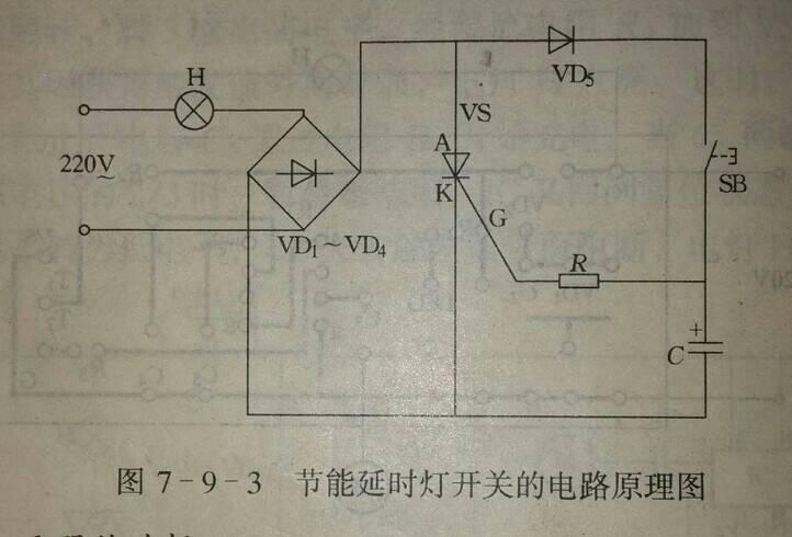 什么是原理_升船机是什么原理