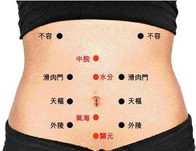 腹部减肥拔罐穴位图_肚子拔罐的位置图片_百度知道