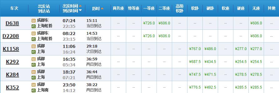上海到成都的火车时刻表_2015年成都到上海列车时刻表