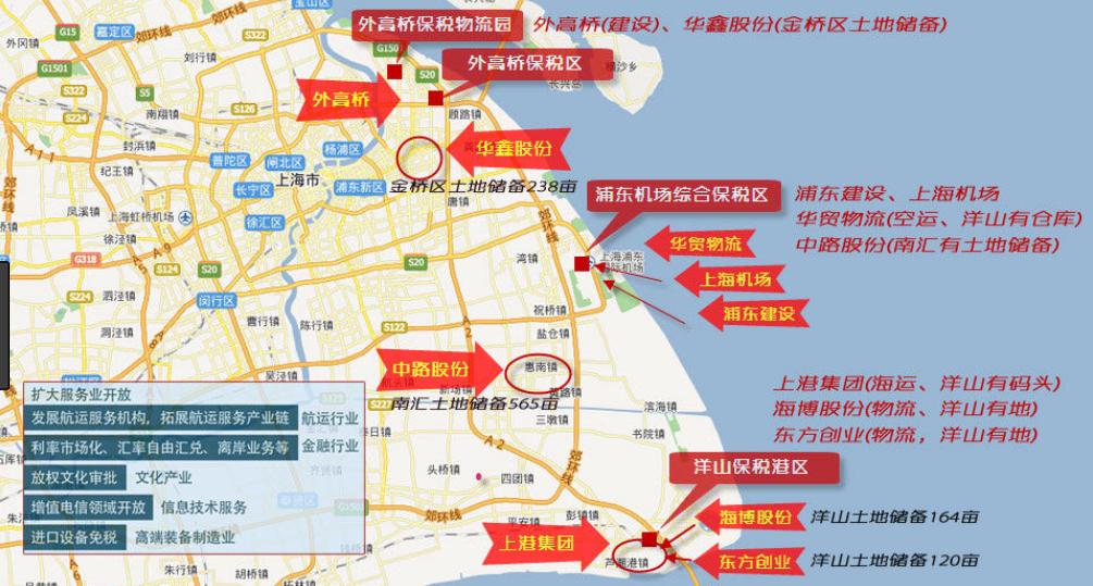 上海市浦东区_上海浦东自由贸易试验区的邮政编码是多少_百度知道