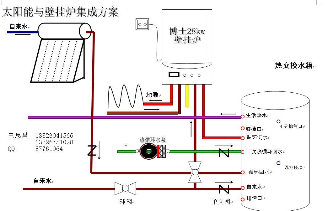 太阳能热水器供暖_太阳能与壁挂炉并用供水供暖,行家请帮帮我_百度知道