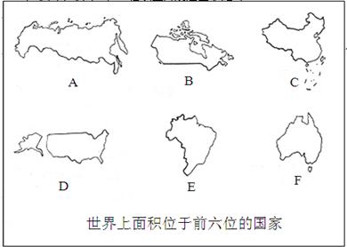世界面积人口_世界人口