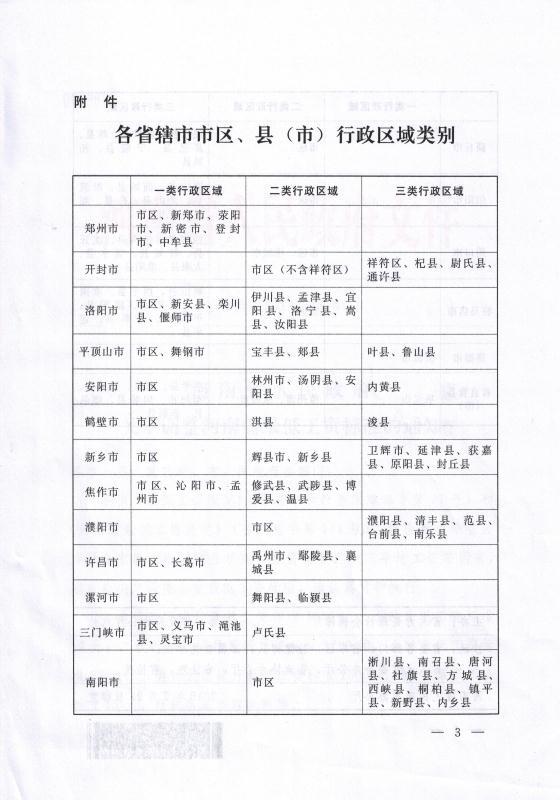 河南安阳2018最低工资出台