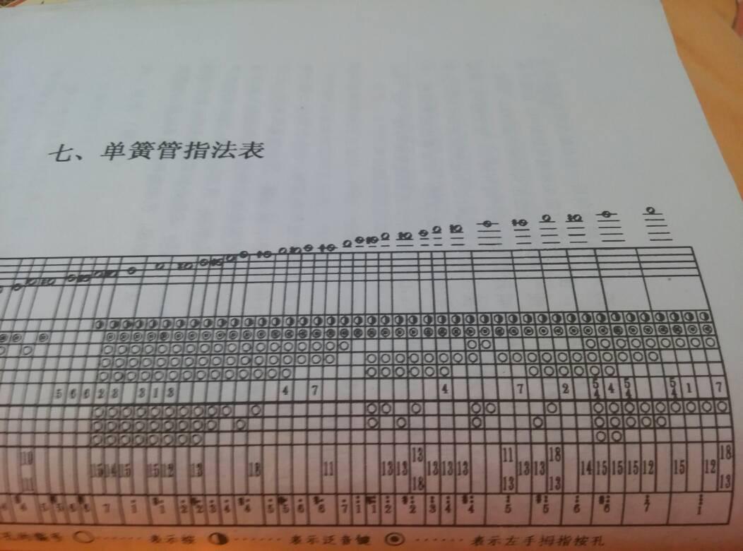 单簧管指法图_单簧管半音阶指法。最好有图。_百度知道