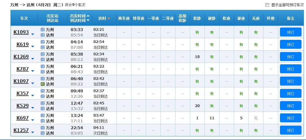 上海到成都的火车时刻表_万州到上海的火车票?