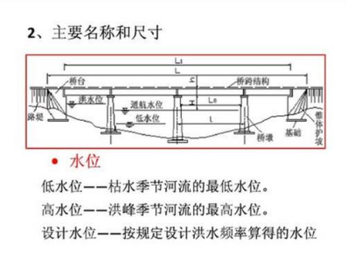常见拱桥构造组成