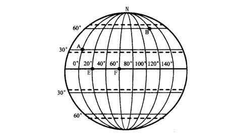 伦敦的经度和纬度_经纬度是谁何时发明的?_百度知道