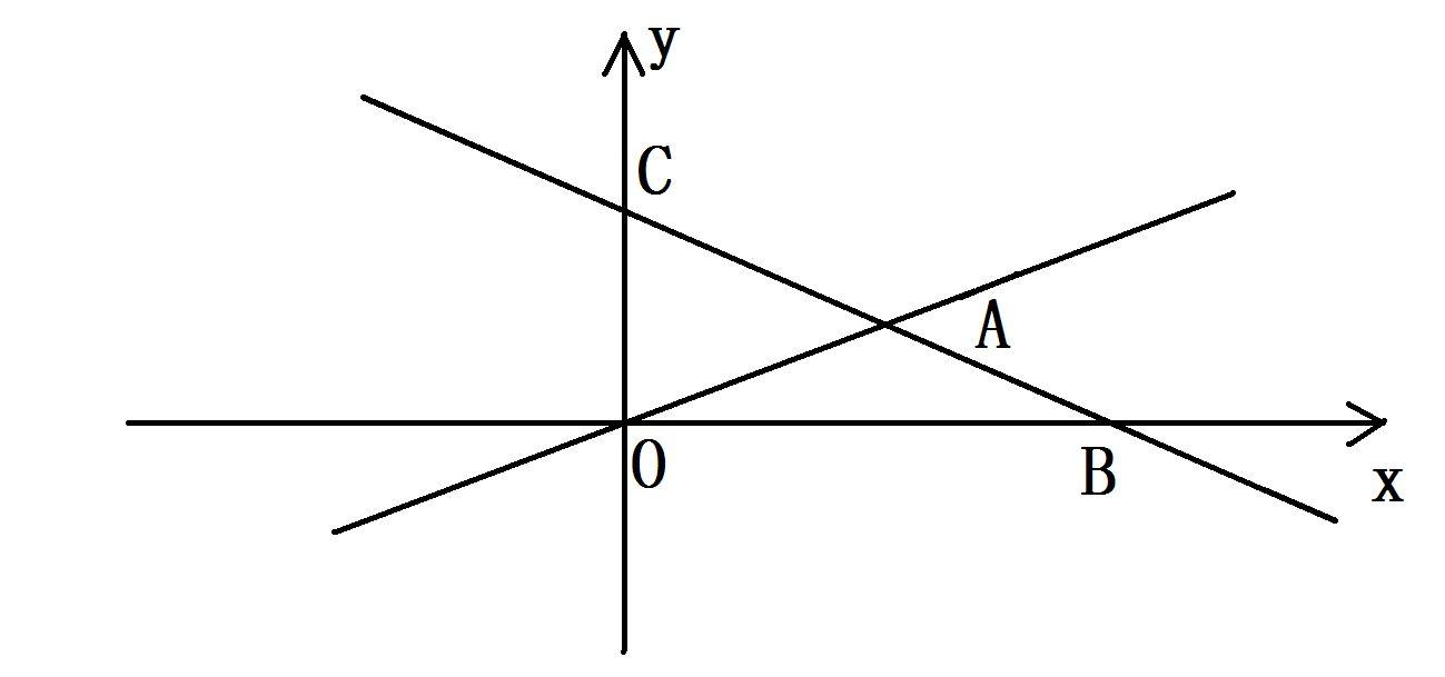 直�yaY�_如图,在直角坐标系内,直线y=0.5x 6与y=0