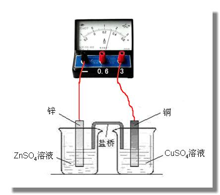 原电池电流流动方向