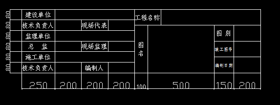 重庆竣工图框尺寸_重庆市竣工图签是什么啊_百度知道