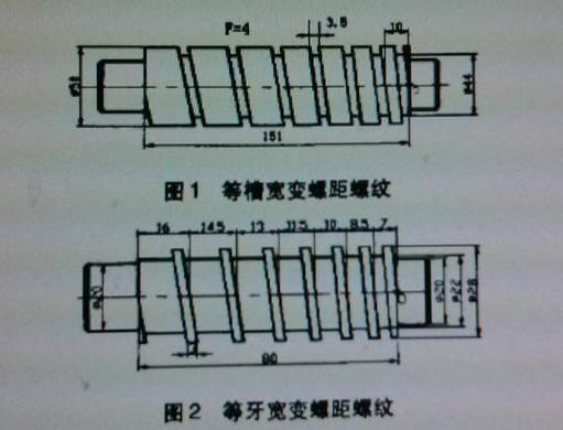 hydril 511一种类似变螺距又不是变螺距的特殊扣型_百度知道