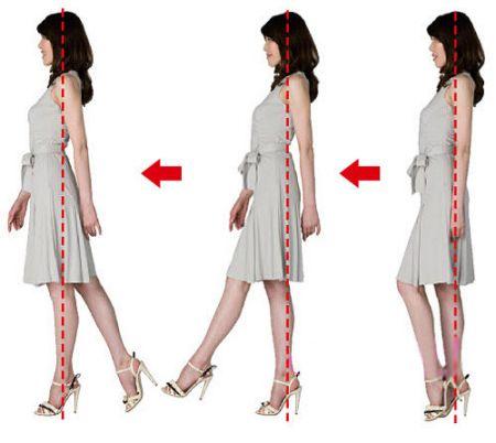 穿高跟鞋怎樣走路,姿勢(從頭到腳)才標準,自然,舒適?圖片