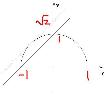 月经量��l$y�#�.b:,��!_已知直线l:y=x+b,曲线y=根号1-x^2,有两个公共点,求b的取值范围.