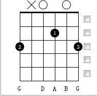 日本地囹aj9f_gmaj9这个名字应该叫gadd9,组成音应该是:g a b d