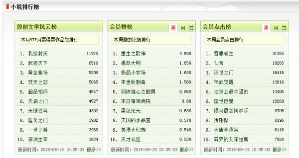 2019起点小说排行榜_起点网游小说排行榜下载 起点网游小说排行榜app下