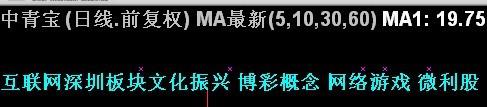 【300052股票】中青宝属于5G股票吗?