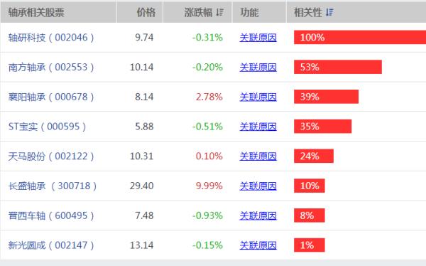 【龙溪股份股票】龙溪股份股票历史最高价是多少