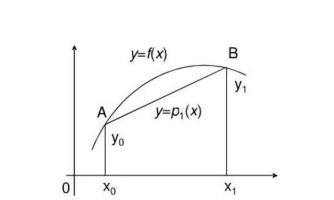 盐析法的原理是_盐析法