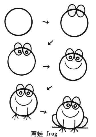 小蝌蚪怎样 从卵变成青蛙怎么简笔画