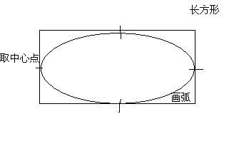 椭圆的简易画法_谁知道椭圆的画法,要详细步骤,最好有图_百度知道