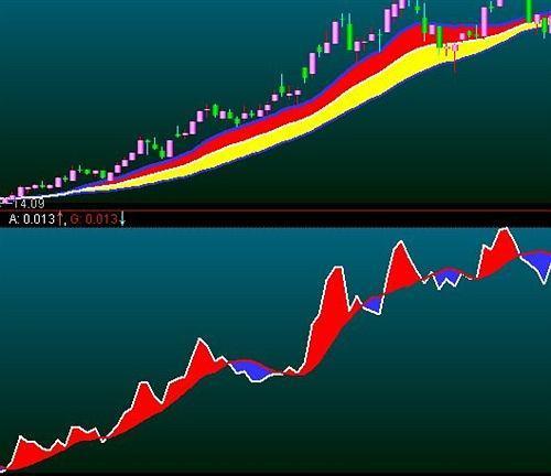 【股票贝塔系数】股票交易中的贝塔系数和阿尔法系数怎么看啊?