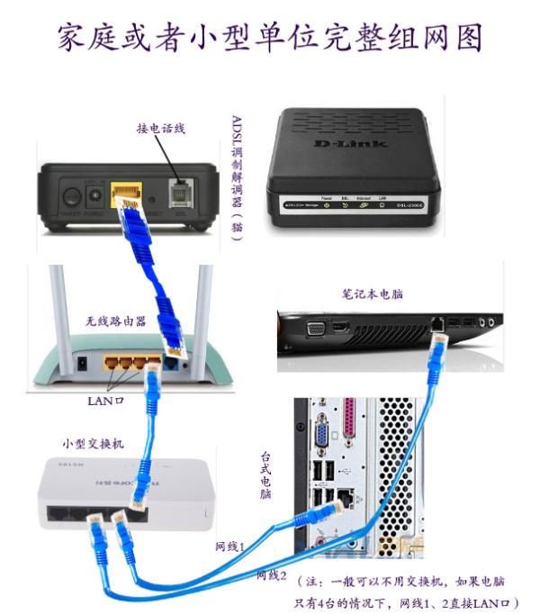 路由器怎么安装_电信光纤入户安装实例_积分入户网