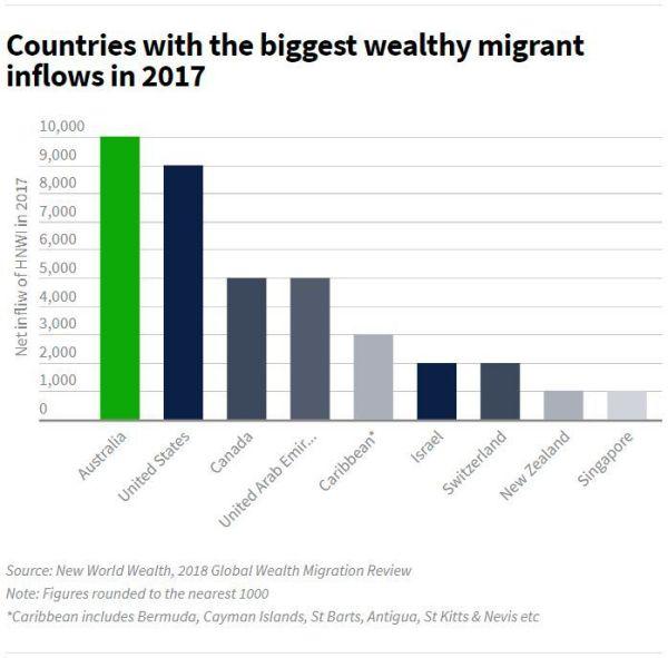 人口最多的国家2018_中国十大
