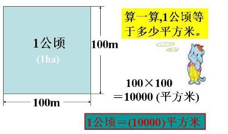 1公顷等于1万平方米_1平方千米等于多少公顷?_百度知道