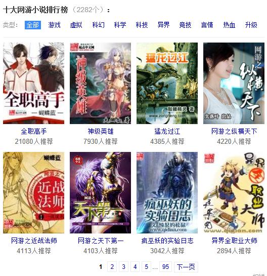 2019小说排行榜前10名_穿越诸天类小说2019排行榜前十名下载 好玩的穿越