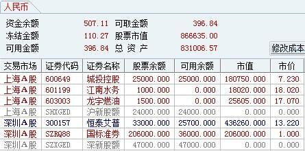 【广发证券开户】