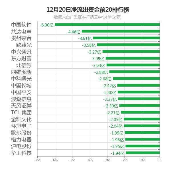 【今日股票推荐】今日潜力股推荐:机构最新调研哪些个股,最具潜力股票