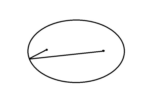 椭圆的简易画法_求个画椭圆的步骤图! 感谢_百度知道