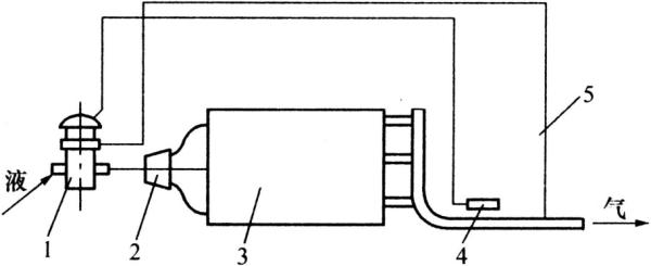 External balance screw type thermodynamic expansion valve RFA Series 6
