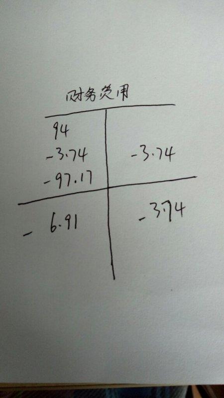 计提折旧分录_利息收入计提分录