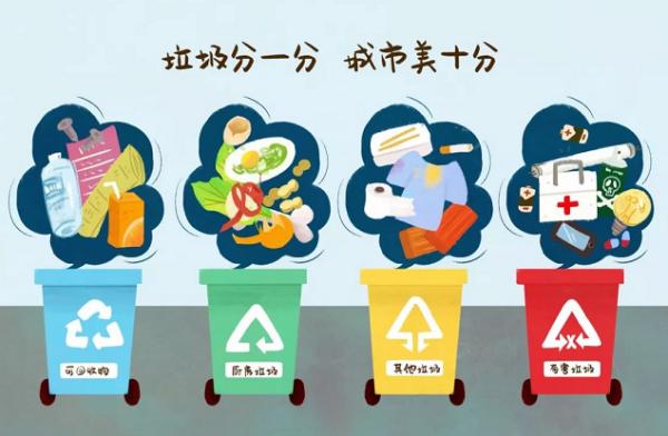 垃圾分类回收的好处_垃圾分类的原则有哪些?_百度知道