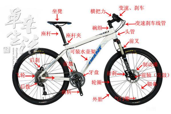 山地自行车刹车配件_组装山地自行车要些什么零件(不算车架),越详越好_百度知道