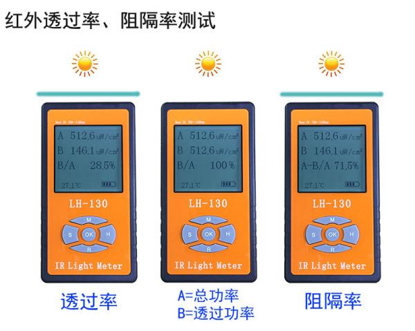 紫外辐照计_uv能量计uvled能量仪ls128紫外uv焦耳uv