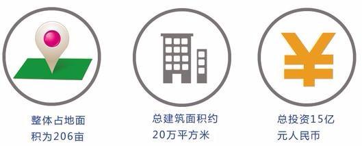 国际电商广州空港电商国际产业园在哪里?主要是做什么的?