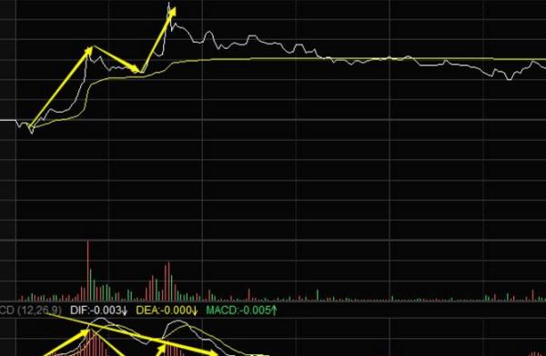 【股票当天买可以当天卖吗】当天买的股票当天可以卖吗