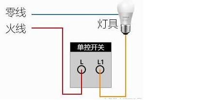 2个插头2个开关的插座怎么接线?